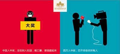 中西方巨大差异 价值观相差甚远